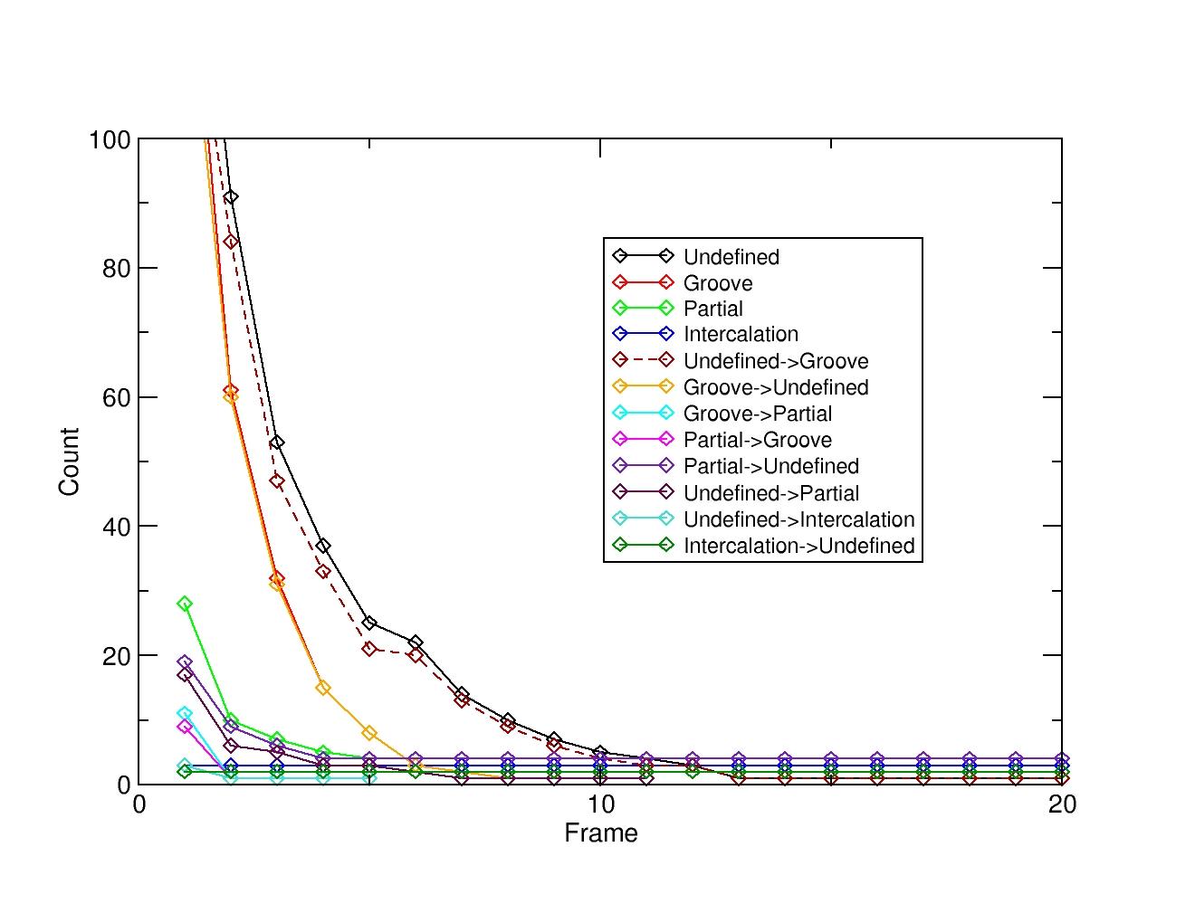 calcstate-curve
